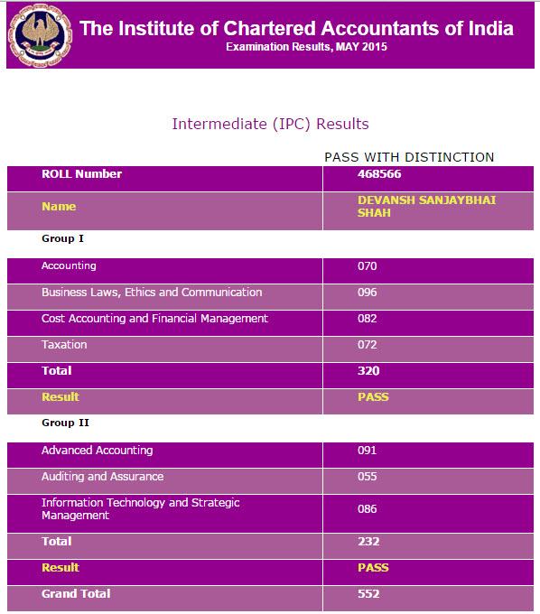 IPCC May 2015 Topper - 3 Mark Sheet