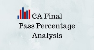 CA Final Pass Percentage May 2018 Caresults
