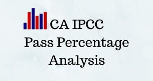 CA IPCC Pass Percentage Nov 2017 CA Result