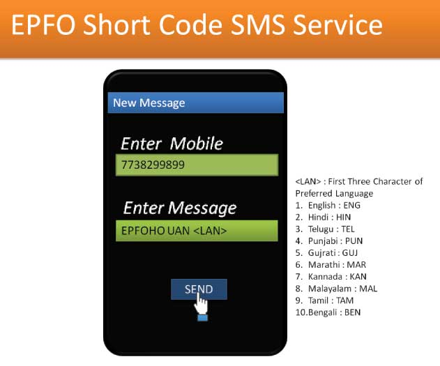 EPFO Short Code SMS