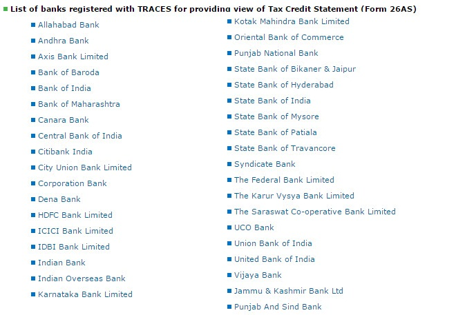 List of banks registered with TRACES for providing view of Tax Credit Statement (Form 26AS)