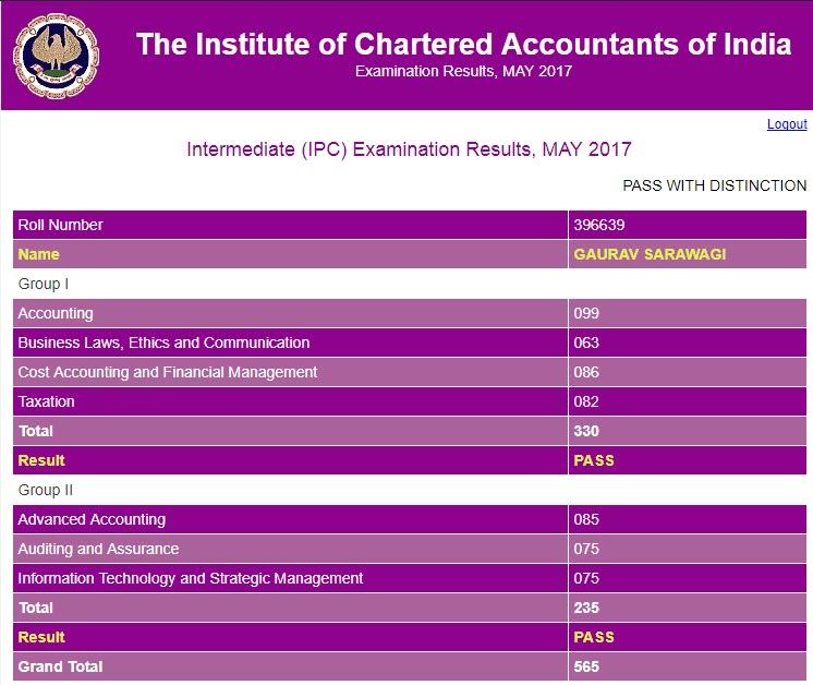 CA IPCC May 2017 Topper 1 Marksheet