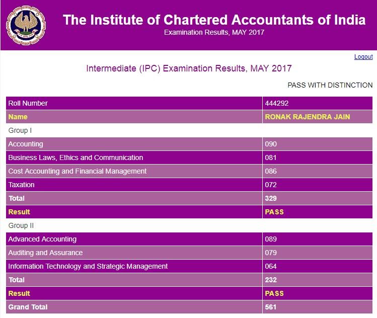 CA IPCC May 2017 Topper 2 Marksheet