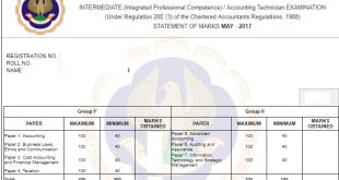 IPCC Result Card