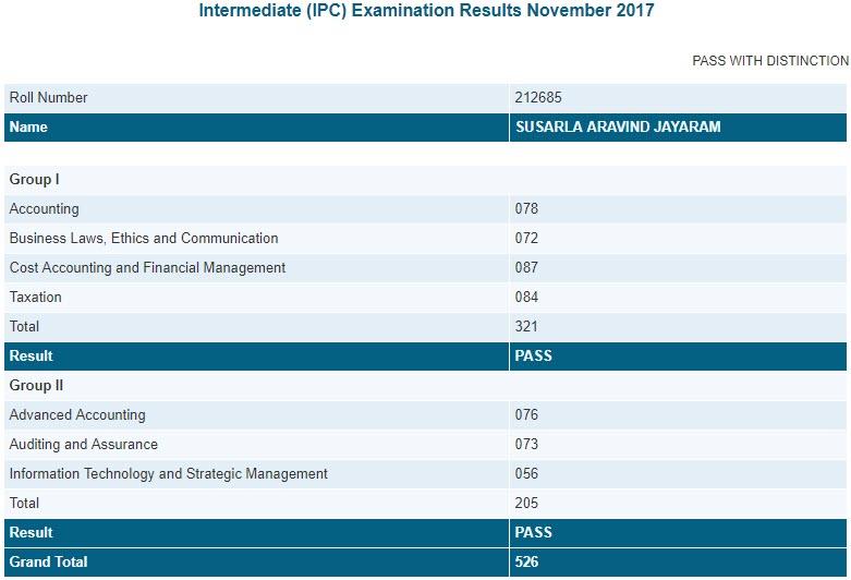 CA IPCC Nov 2017 Topper - 2 Marksheet