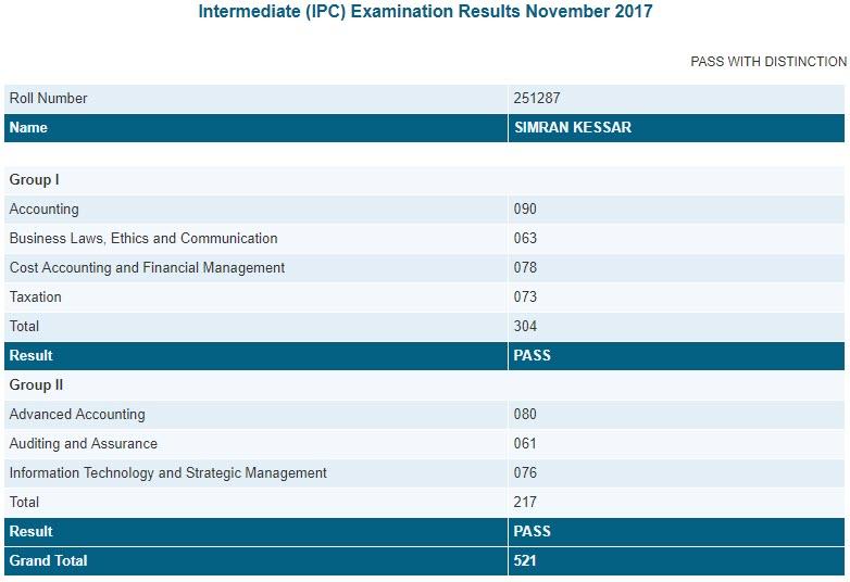 CA IPCC Nov 2017 Topper - 3 Marksheet